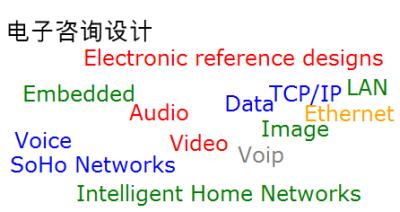 Elektronik Udvikling ElektronikUdvikling WIFI